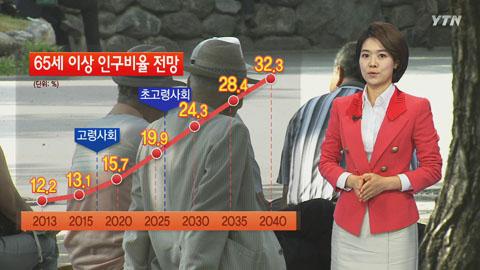 빠르게 늙어가는 한국?