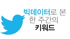 [한컷뉴스] 빅데이터로 본 한 주간의 키워드