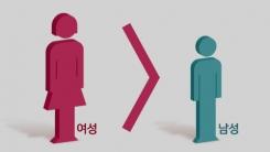 [한컷]내년 여성인구 남성 첫 추월 '이유는?'