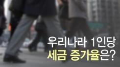 [한컷뉴스] '세금과 성난 민심의 방정식'