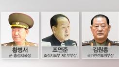[한컷뉴스] 북한에도 '지연·학연' 있다?