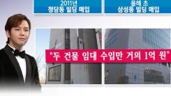 [한컷뉴스] '부동산 부자 장근석' 서태지도 넘본다
