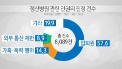 [한컷뉴스] 관타나모도 울고 갈 '정신병원 학대'