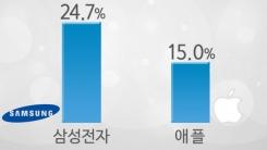 [한컷뉴스] 애플 약진 비결은 '대화면·대륙'