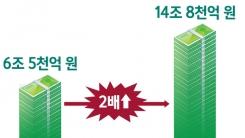 [한컷뉴스] 모바일 쇼핑 거래액 2배 '껑충'