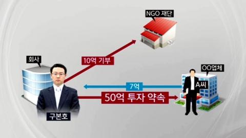 [단독] 범 LG家 3세 구본호, 사기 혐의 피소