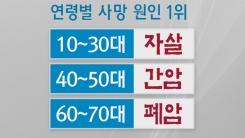 [한컷뉴스] 한국인 연령별 사망 원인은?