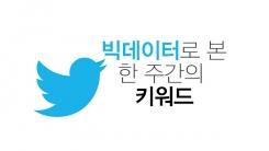 [한컷뉴스] SNS 키워드로 보는 한 주간 이슈