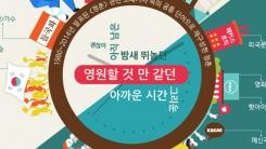 [한컷뉴스] 유행가 속 '청춘' 어떻게 달라졌나?