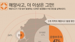 [한컷뉴스] '해양 사고를 되돌아보다'