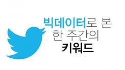 [한컷뉴스] SNS 빅데이터로 보는 한 주간의 키워드