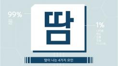 [한컷뉴스] '더워서 나는 땀'과 '식은땀', 어떻게 다를까?