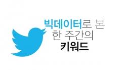 [한컷뉴스] 트위터로 본 한 주간의 이슈(5월 넷째 주)