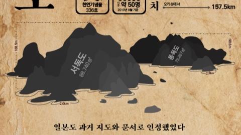 '독도'가 한국땅일 수 밖에 없는 이유