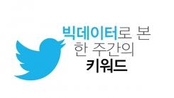 [한컷뉴스] 트위터로 보는 한 주간의 이슈 (8월 넷째 주)