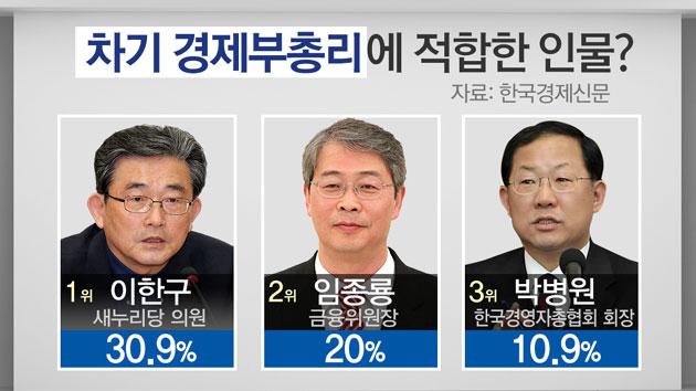 [인물파일] 위기의 한국 경제...차기 구원투수는 누구?