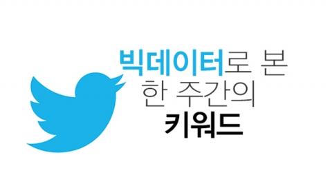 트위터로 보는 한 주 간의 이슈 (2월 둘째 주)