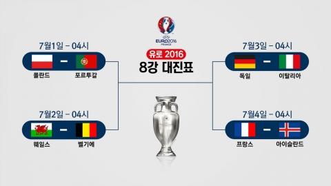 '알짜만 남았다'…독일-이탈리아 8강서 격돌