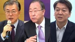 [취재N팩트] 설 민심이 대선 가른다...더 바빠진 예비주자