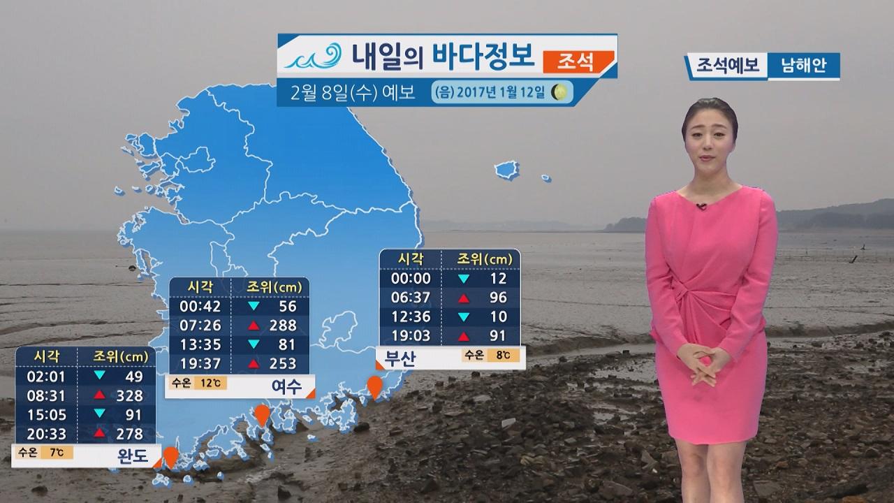 [내일의 바다정보] 2월8일 맑고 포근한 날씨 이어져, 주 후반 기온 큰 폭 하락 예상