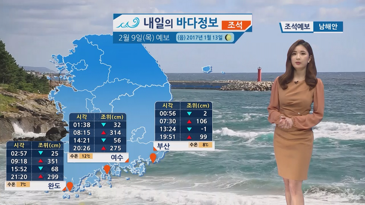 [내일의 바다정보] 2월9일 전국이 대체로 맑겠지만 기온 큰 폭 하락