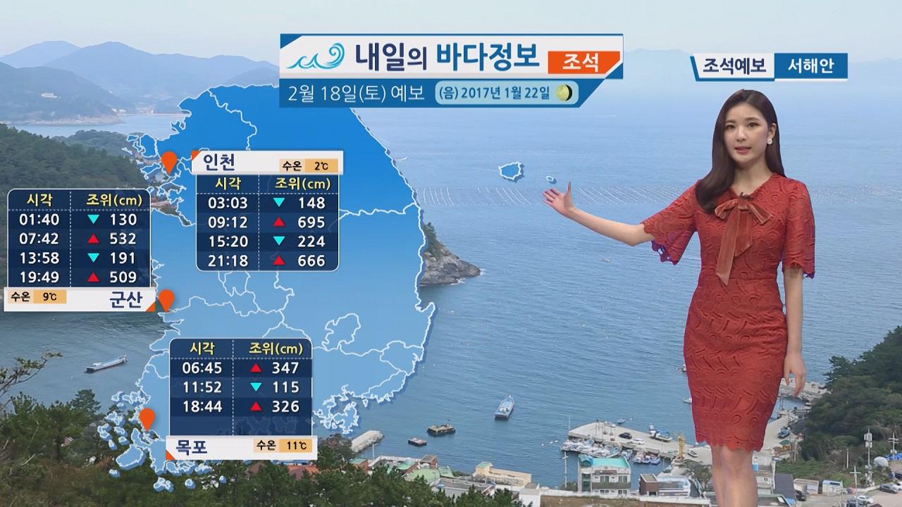 [내일의 바다정보] 2월 18일 주말 맑겠지만, 기온 큰 폭으로 떨어져