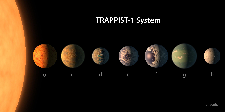 이웃 태양계에서 발견된 '지구와 비슷한 행성들'