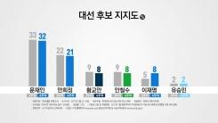 [김형준의 대선 빅데이터] 역대 대선 대세론 vs 돌풍, 대선 승패 좌우하는 경선