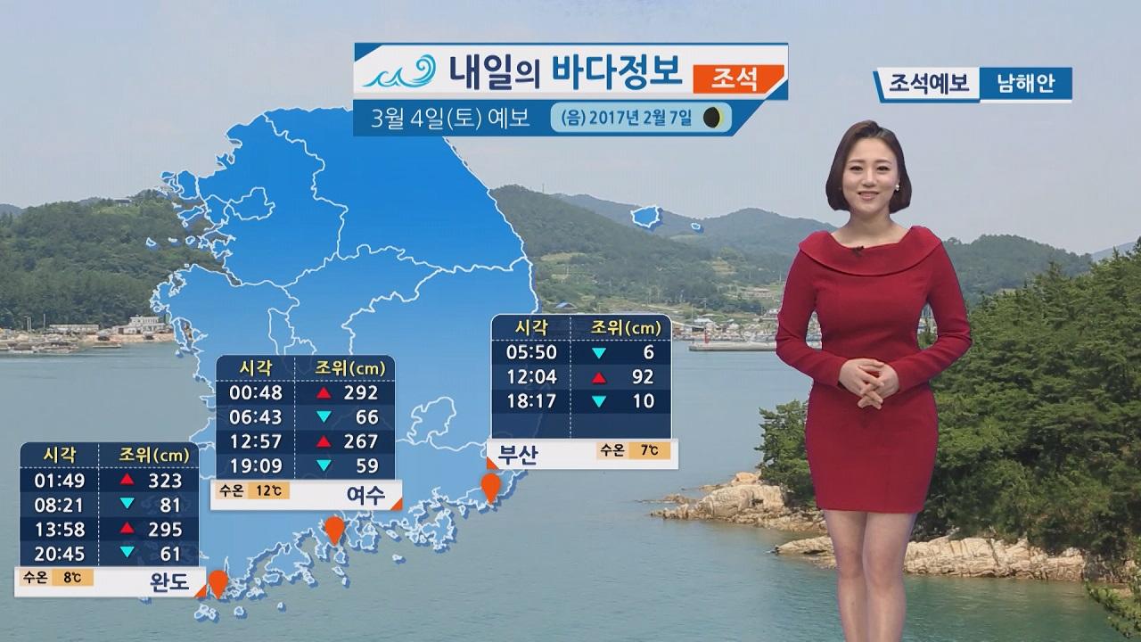 [내일의 바다 정보] 3월 4일 해양 레저스포츠 즐기기에 좋은 날씨나 미세먼지 마스크 필요