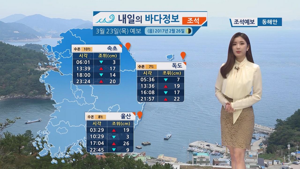 [내일의 바다 정보] 3월 23일 유속이 느린 소조기 아침 저녁 쌀쌀해 건강 관리 유의