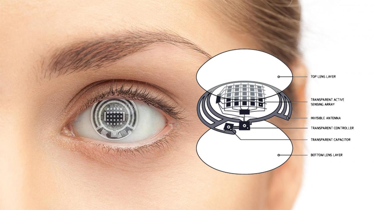 콘택트렌즈만으로 당뇨병, 장기질환 잡아낸다