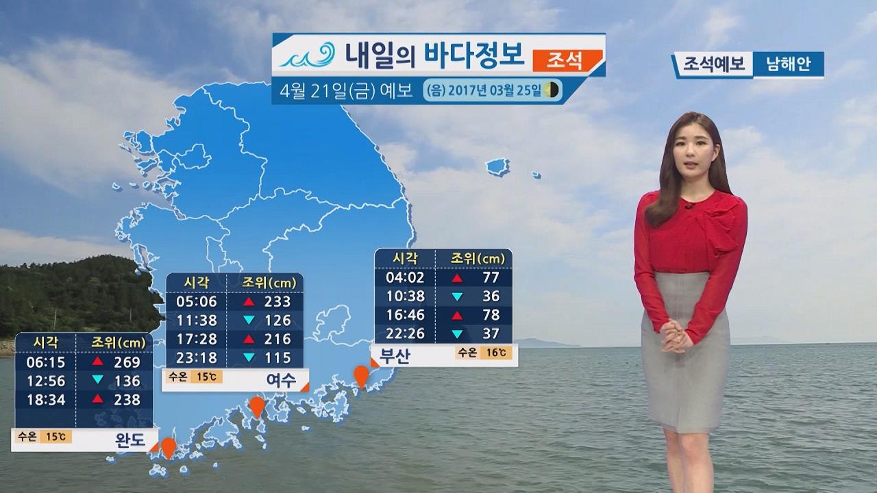 [내일의 바다 정보] 4월 21일 유속 느린 조소기, 미세농도 영향 외출 전 확인해야