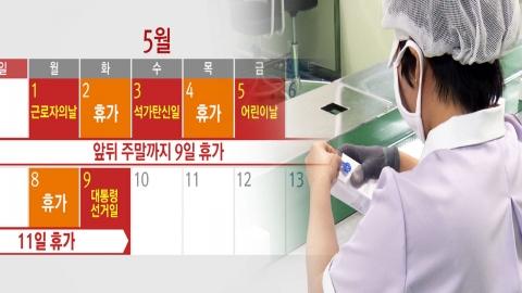 """중소기업 직원 """"황금 연휴는 먼 나라 이야기"""""""