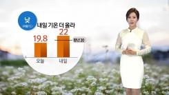 [날씨] 내일 오늘보다 더 따뜻…불청객 미세먼지
