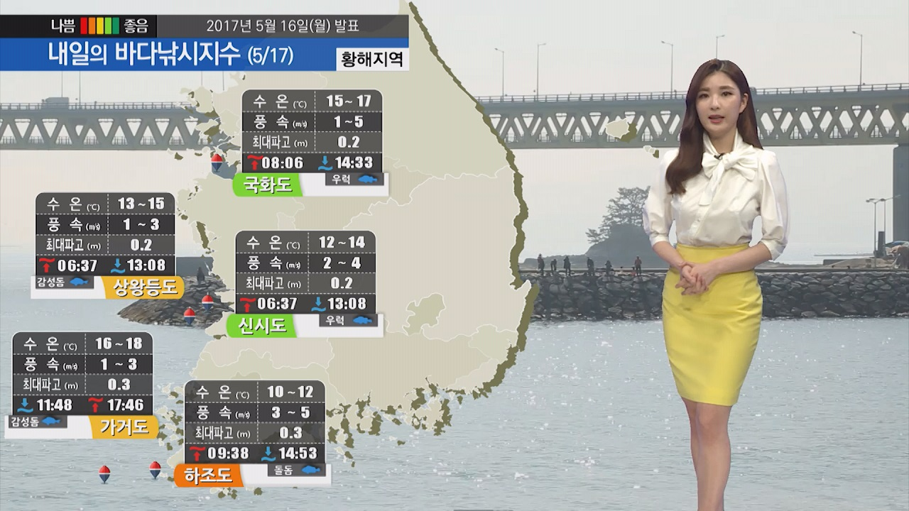 [내일의 바다낚시지수] 5월 17일 전국이 대체로 맑은 가운데, 가끔 구름있는 곳 있어
