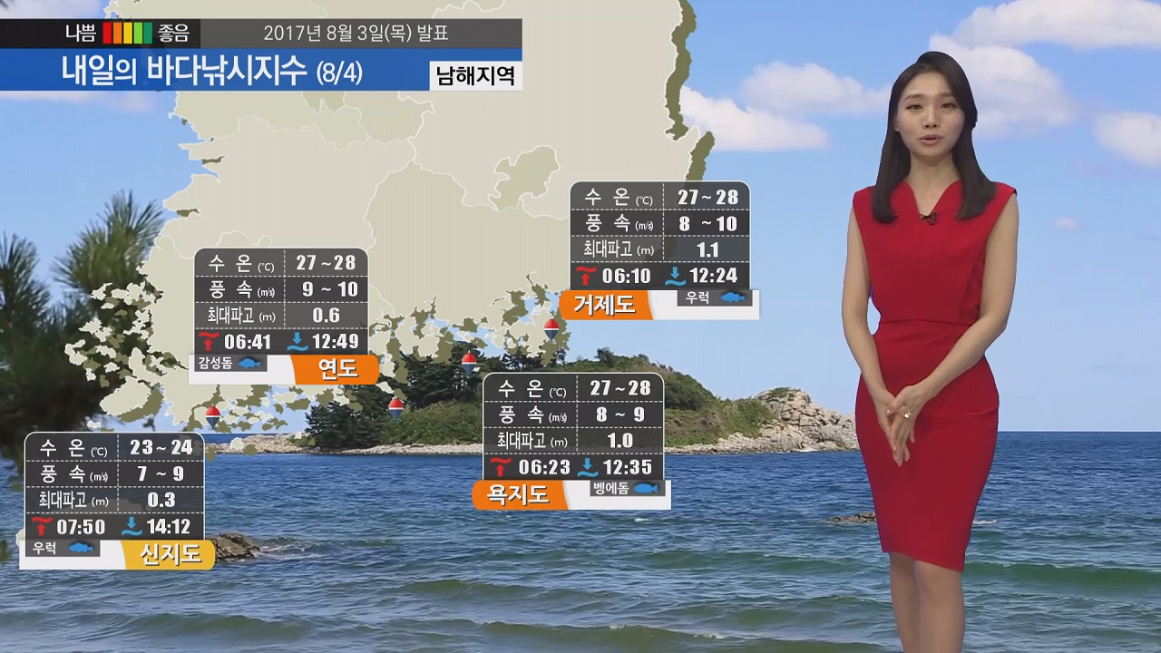 [내일의 바다낚시지수] 8월 4일 전국 대부분 폭염특보 제주 남해안 이안류 영향 주의 바람