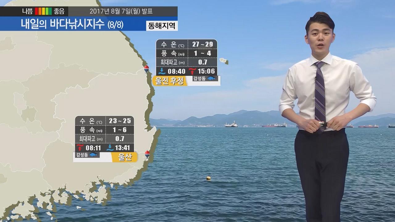 [내일의 바다낚시지수] 8월7일 폭염 고수온 특보 발령된 곳 많아, 자외선 차단제 필수
