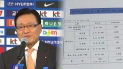 [취재N팩트] 줄줄 샌 축구협회 공금...前 회장도 포함돼