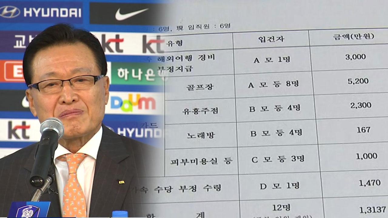 """""""골프장·유흥주점에서 흥청망청""""...줄줄 샌 축구협회 공금"""