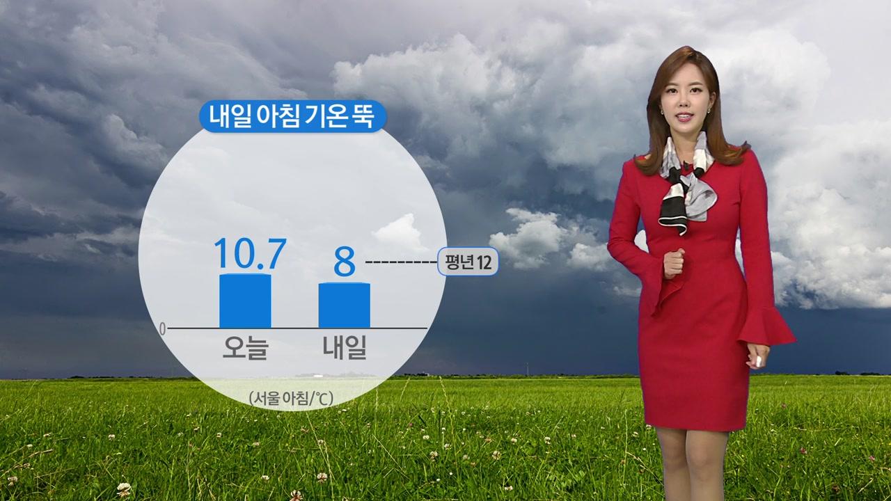 [날씨] 내일 아침 기온 뚝...낮부터 추위 누그러져
