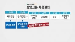 """[취재N팩트] """"사실은 불합격"""" 삼양그룹 합격 무더기 취소 날벼락"""