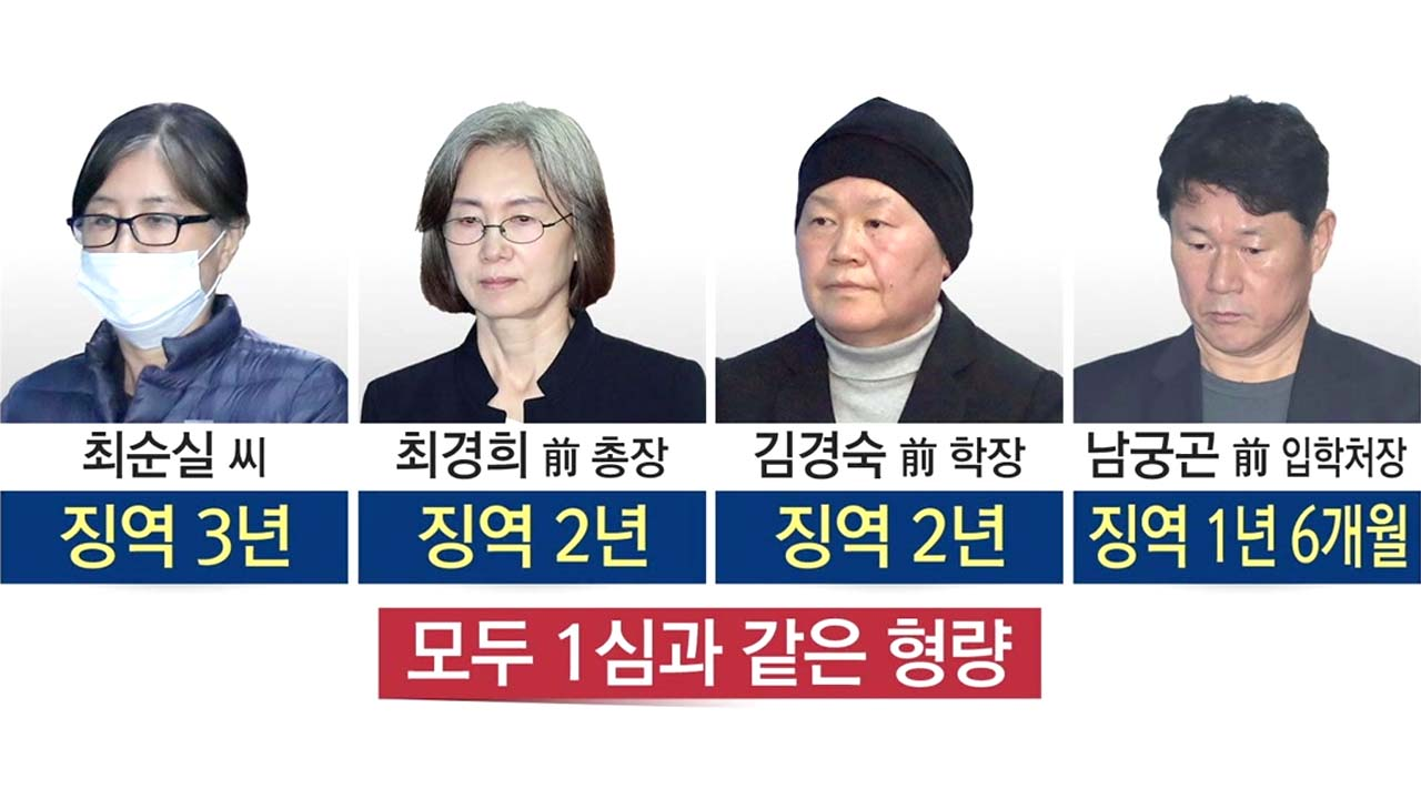 '이대 비리' 최순실·교수들 2심도 전원 유죄