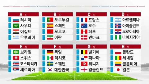 인연과 악연으로 엮인 월드컵 만남들