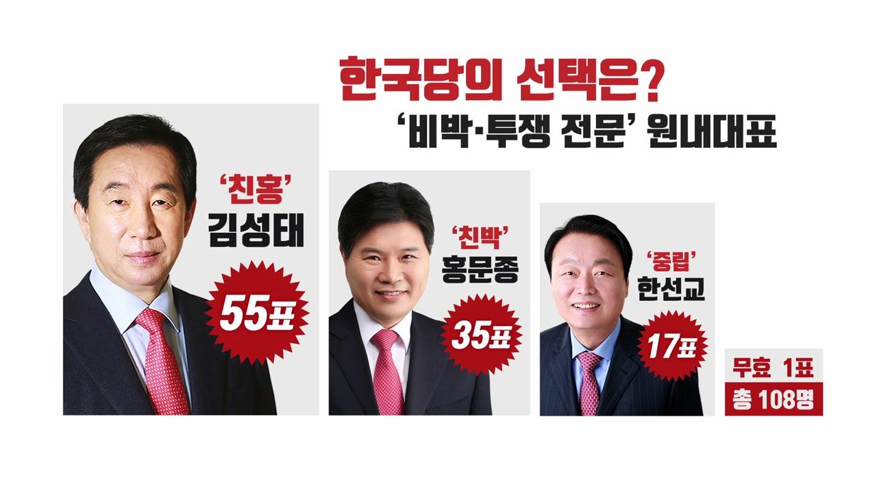 한국당 원내사령탑 김성태...대여투쟁 예고