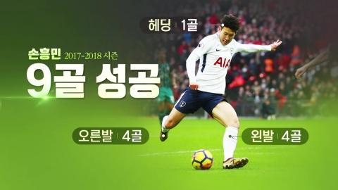 '23골 폭발' 손흥민, 최고의 한 해 보내다!