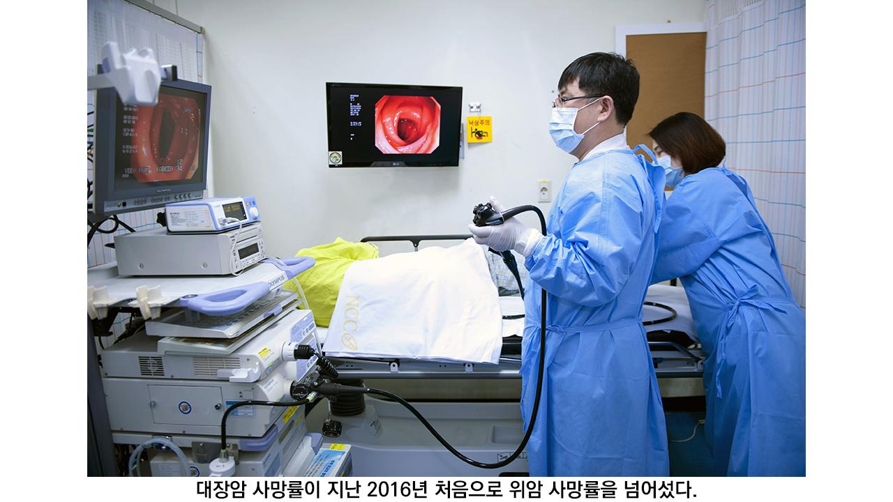 [5대 암(癌) 시리즈①] 붉은 고기가 부른 '대장암' 편