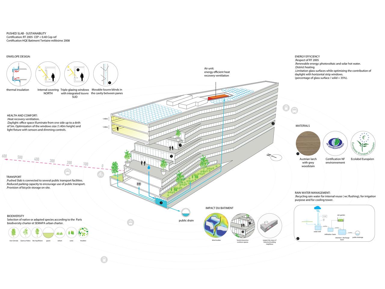 〔안정원의 건축 칼럼〕 뒤틀어진 슬래브로 다이내믹한 건축을 시도한 친환경 오피스 공간 2