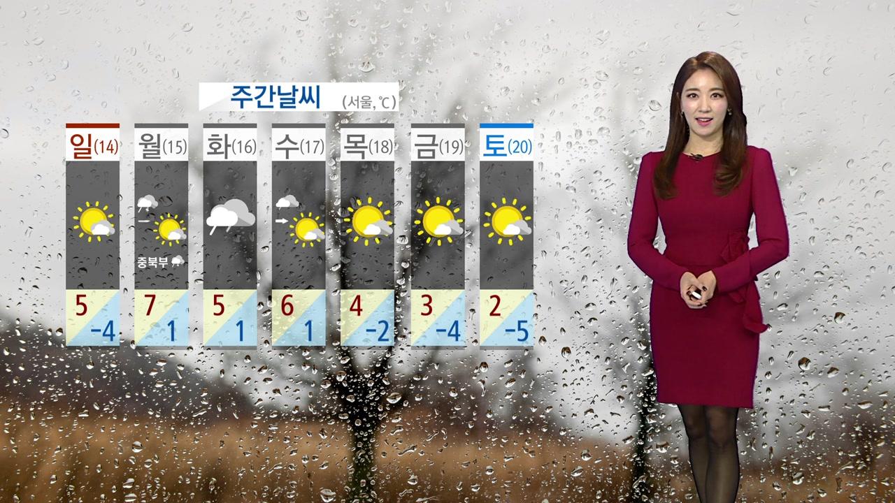 [날씨] 낮부터 한파 물러나...미세먼지 조심!