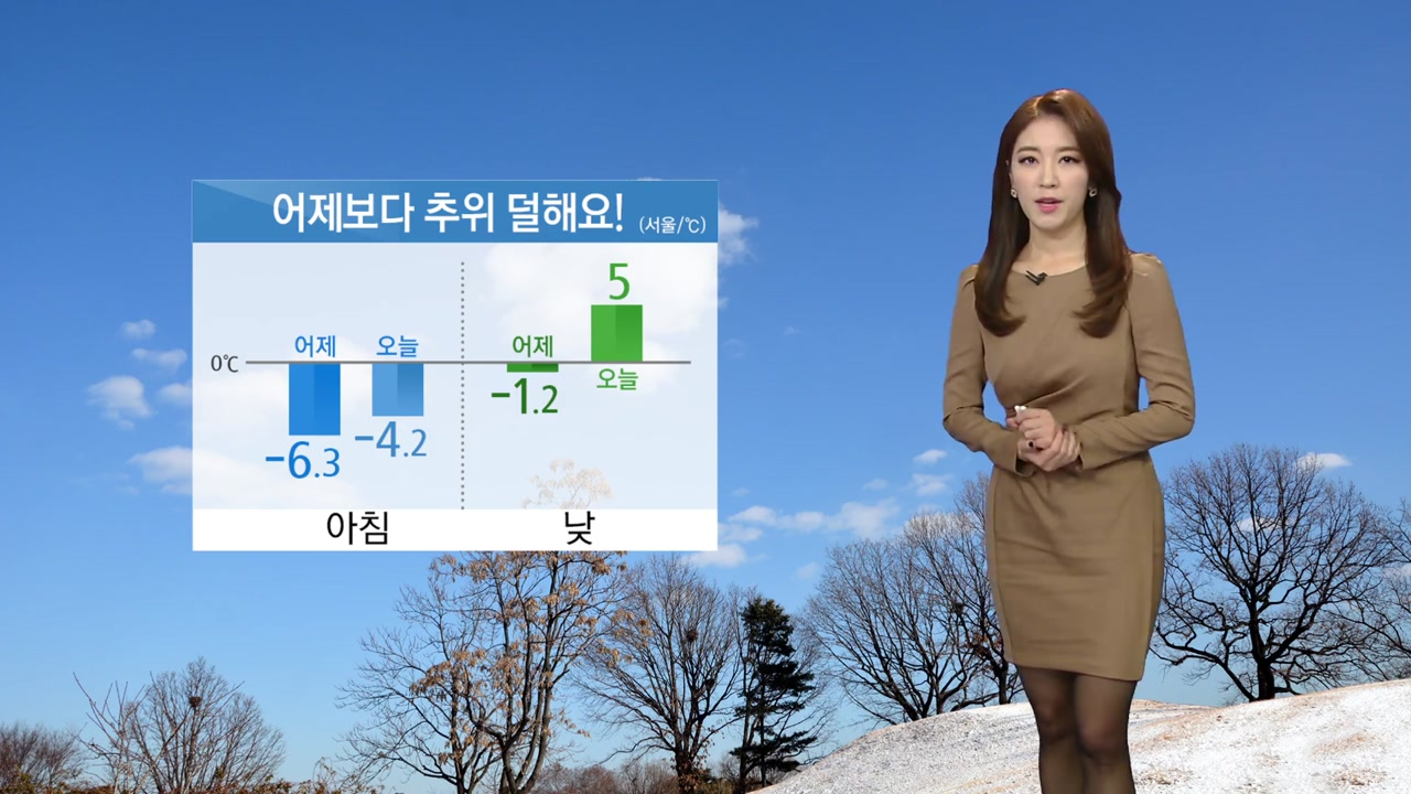 [날씨] 추위 더 풀려, 아침 안개·오전까지 미세먼지 주의