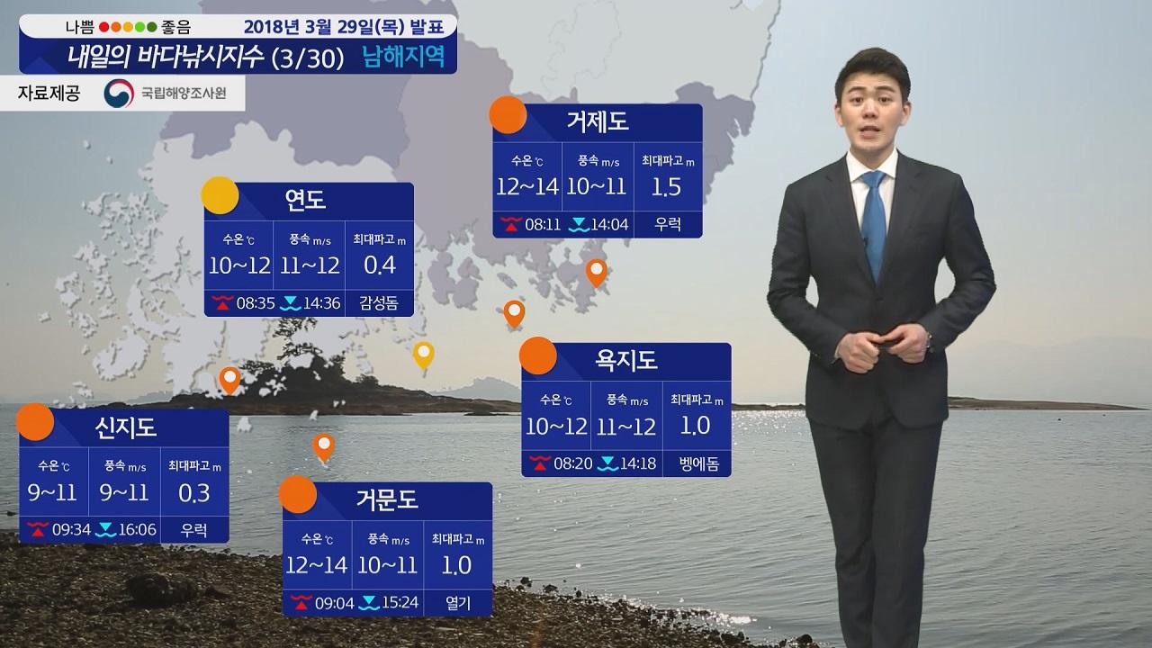 [내일의 바다낚시지수] 3월30일 남해안,제주 강한 바람 영향 서해,동해 출조 좋을 듯